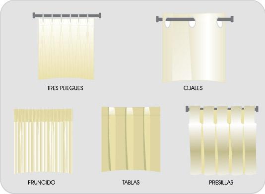 Tipos y modelos de cortinas imagui - Tipos de cortinas ...