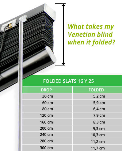 What takes my Venetian blinds when it folded