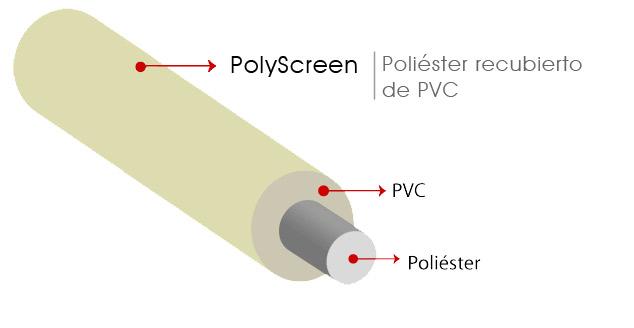 compsicion del screen de poliester