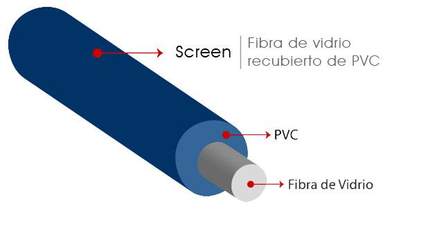compsicion del screen