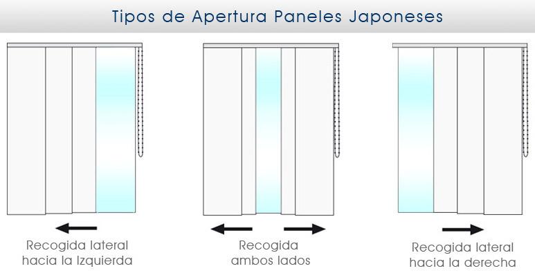 Rieles para paneles japoneses - Tipos de estores para salon ...